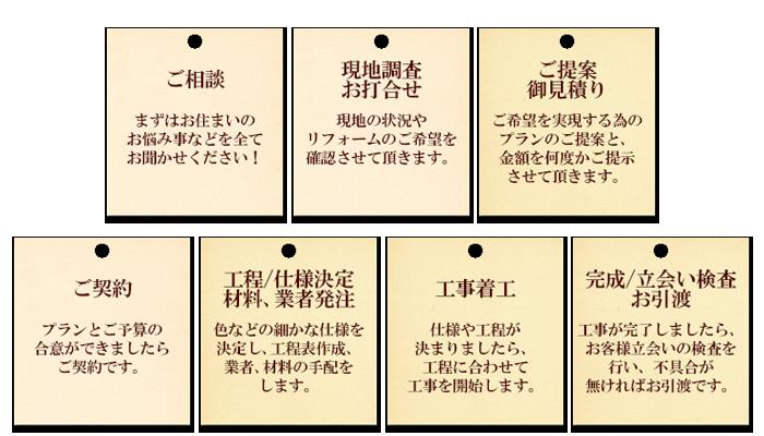 4_topic